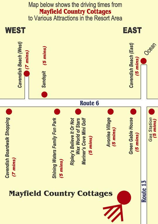 Cavendish Cottages Map